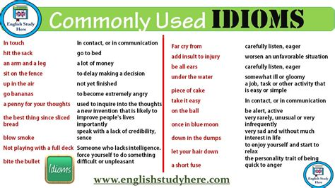 Commonly Used IDIOMS in English - English Study Here