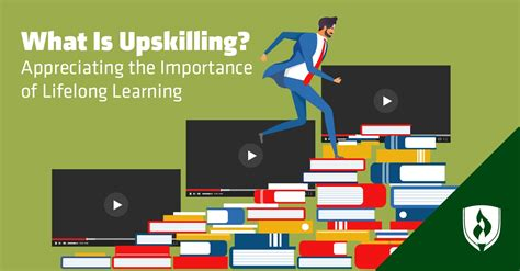 What Is Uilling? The Importance of Lifelong Learning