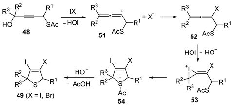 Molecules   Free Full-Text   Recent Advances in the