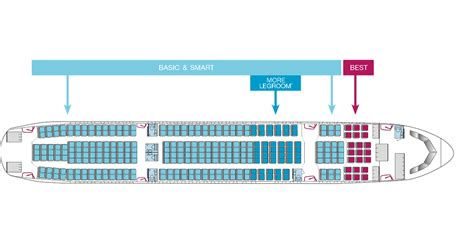 Brussels Airlines Airbus A330 200 Seating Chart | Review