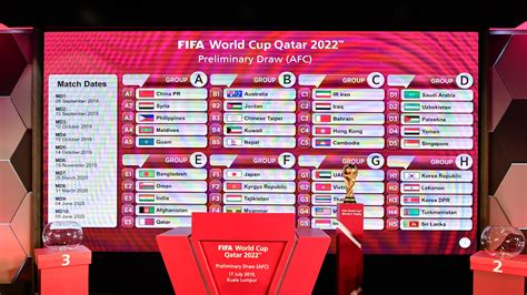 FIFA World Cup 2022™ - News - Re-live the AFC draw for